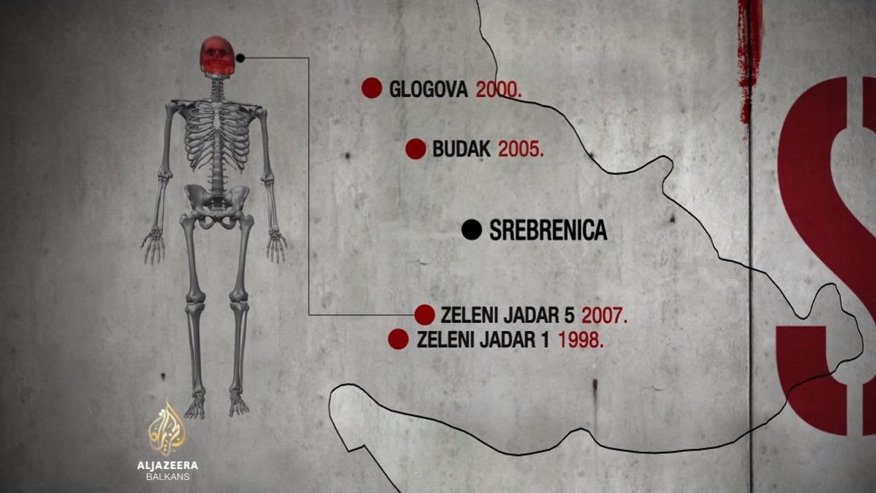 Резултат слика за Ubistvo 14-godišnjaka: Posmrtni ostaci pronađeni u četiri masovne grobnice
